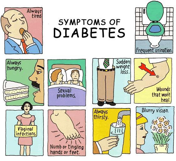 อาการโรคเบาหวาน